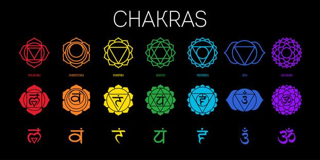 Chakra Symbol Chakra Zeichen