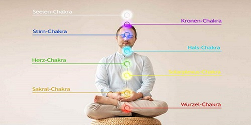 gefuehrte-meditation-chakra-grafik-2